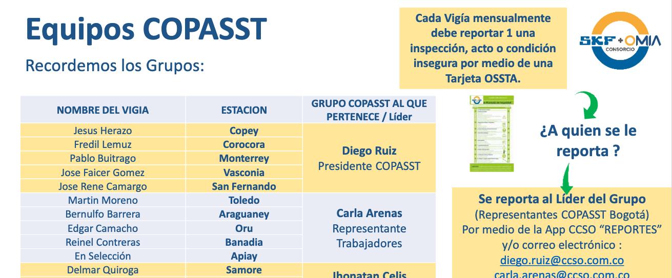 Equipos COPASST